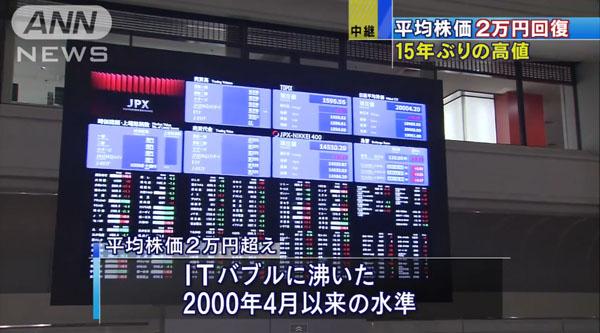 0191_Nikkei_heikin_20000yen_201504_b_02.jpg