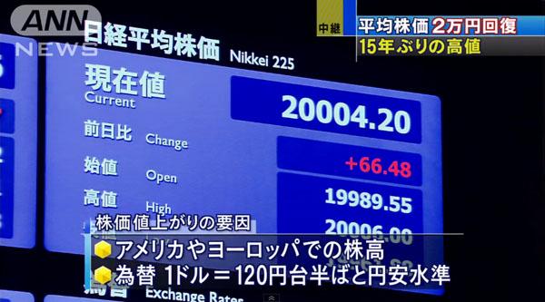 0191_Nikkei_heikin_20000yen_201504_b_03.jpg