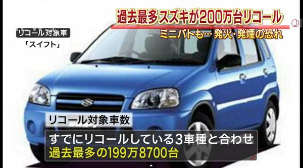 0209_Suzuki_recall_2_million_201504_05.jpg