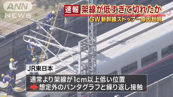 0220_Touhoku_Shinkansen_teiden_unten_miawase_201504_e_02.jpg