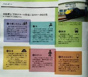 本誌提言「日本がルール形成に注力すべき6分野」