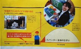 先端的ファンのアイデアを取り込む<br />世界で13人しかいないレゴ認定プロの三井淳平氏