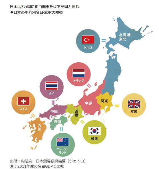 日本は7カ国に相当<br />関東だけで英国と同じ<br />・日本の地方別名目GDPの規模
