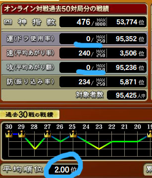double-zero.jpg