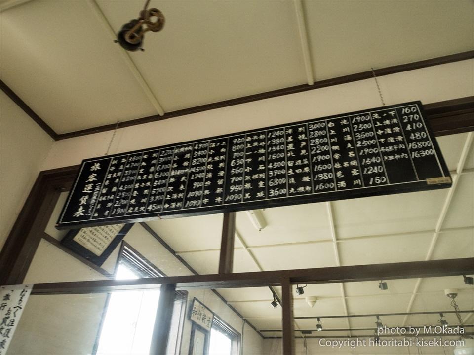 渚滑線の運賃表