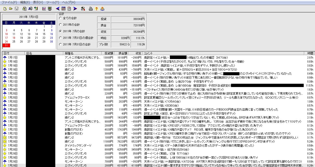 パチスロ収支ファイル.slo-パチ管 2011年7月