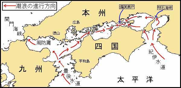 瀬戸内海の潮汐