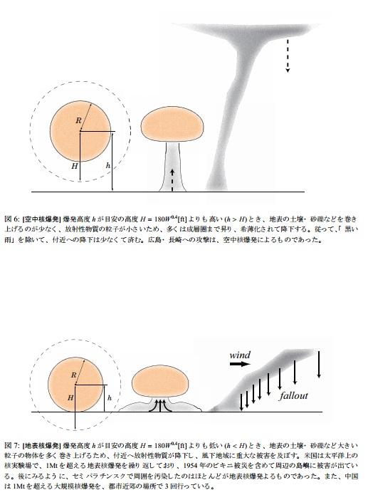 シルクロード核爆発4