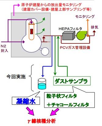 自発核分裂2