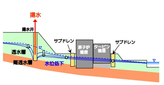 核燃デブリ