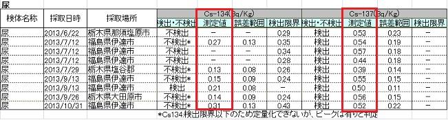 日本尿検査