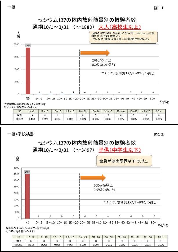 日本WBC