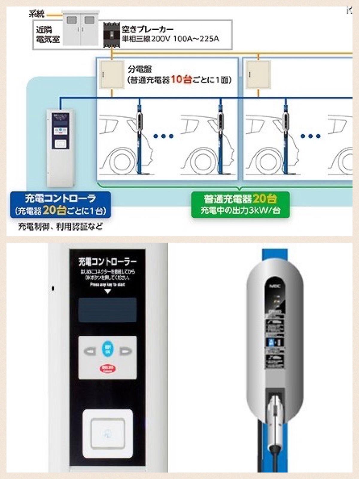 NEC EV充電器システム 東京ミッドタウン