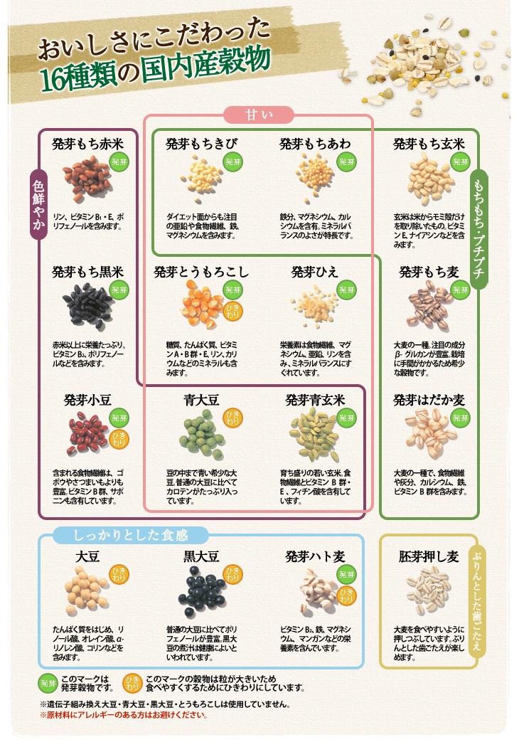 やずやの発芽十六雑穀 種類