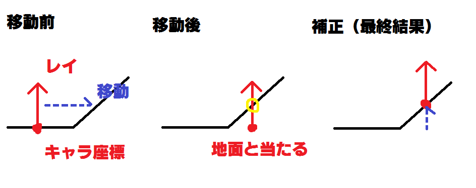 20141220_当たり判定3