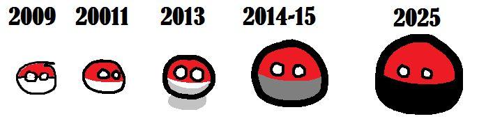 ポーランドの進化 (12)