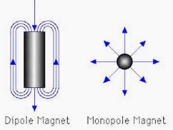 素粒子物理学 (10)