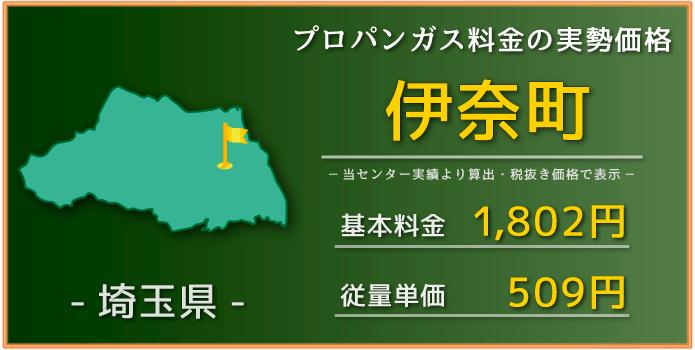 伊奈町の平均価格