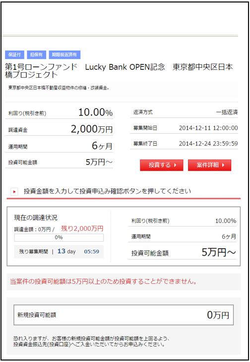 ラッキバンク投資記事2014121205