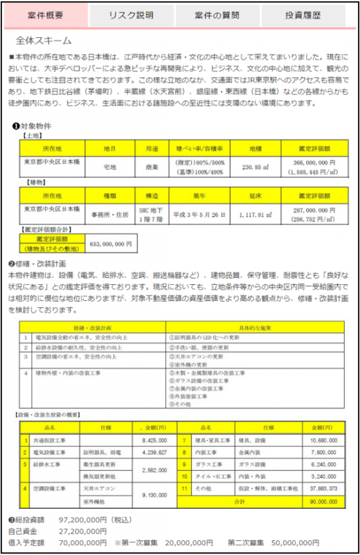 ラッキバンク投資記事2014121206