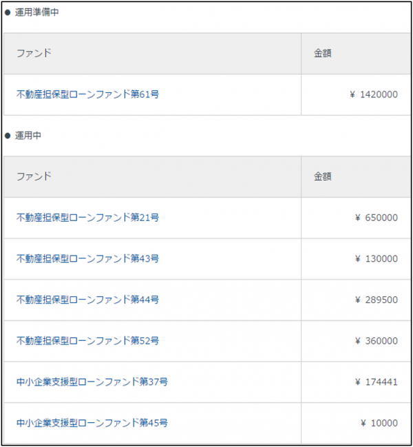 crowdbank2015031102