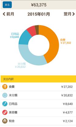レシトク円グラフ
