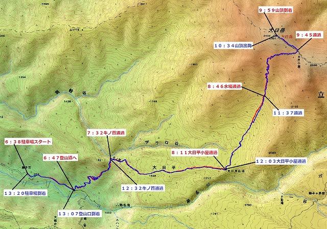 称名~大日岳軌跡H27.7.25
