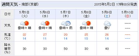 tenki532015.png