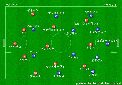 2014-15_AC_Milan_vs_Atalanta_pre.png