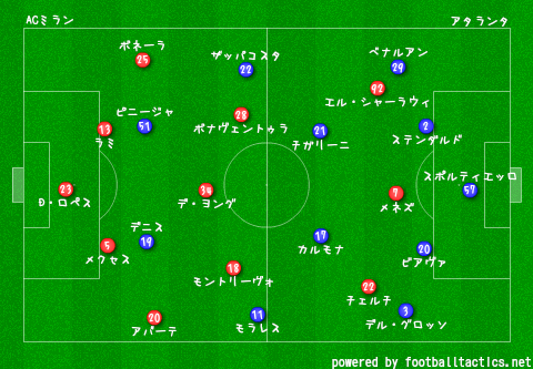 2014-15_AC_Milan_vs_Atalanta_re.png