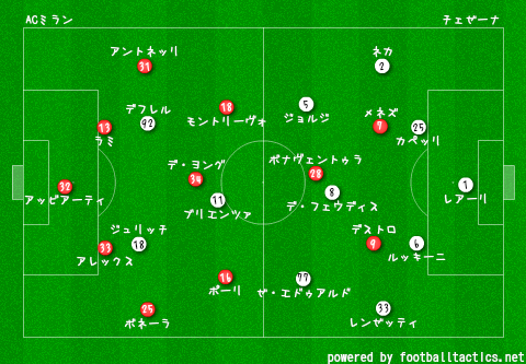 2014-15_AC_Milan_vs_Cesena_pre.png