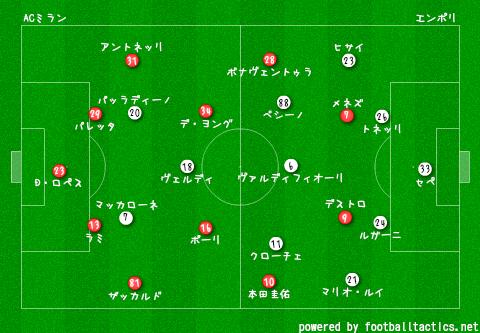 2014-15_AC_Milan_vs_Empoli_pre.png