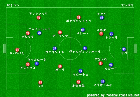 2014-15_AC_Milan_vs_Empoli_re.png