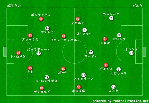 2014-15_AC_Milan_vs_Parma_pre.png