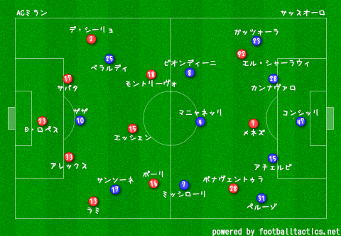 2014-15_AC_Milan_vs_Sassuolo_re.png