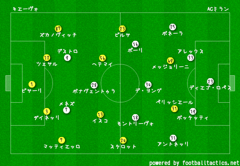 2014-15_Chievo_vs_AC_Milan_re.png