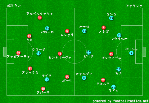 2014-15_Coppa_Italia_AC_Milan_vs_Lazio_re.png