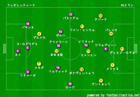2014-15_Fiorentina_vs_AC_Milan_re.png