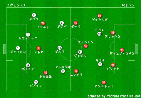 2014-15_Juventus_vs_AC_Milan_re.png