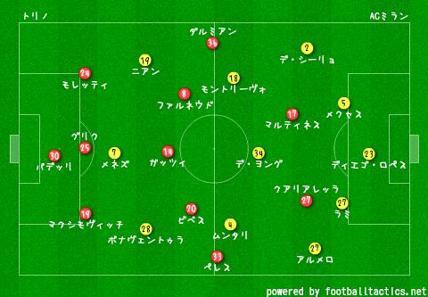 2014-15_Torino_vs_AC_Milan_re.png