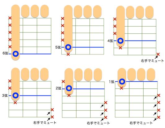 余分な弦ミュート(変換後)