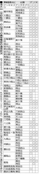 20150323-00000004-asahi-000-1-view.jpg