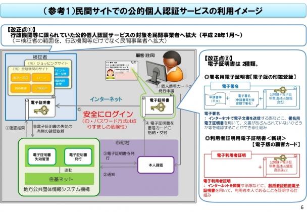MyNumber-JPKI-crop.jpg