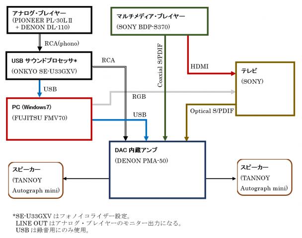 audioconfig3.png