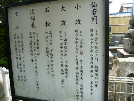 梅陰禅寺:次郎長の墓3