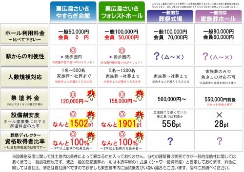 hikaku_201501271213587c8.jpg