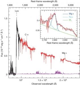SDSS J01001302+2802258
