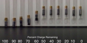 Battery bounce test