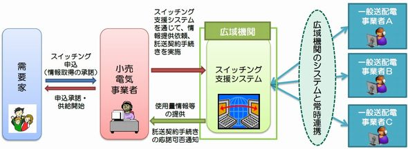 switching_system1_sj.jpg