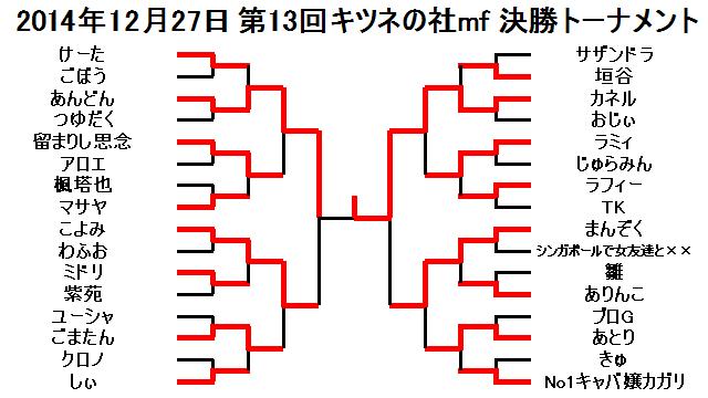 2014年12月27日第13回キツネの社mf決勝トーナメント